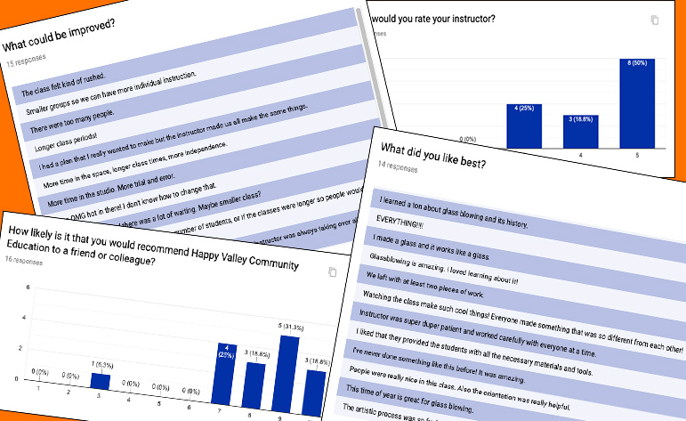 A set of images of survey data presented in screenshots (data is not real)